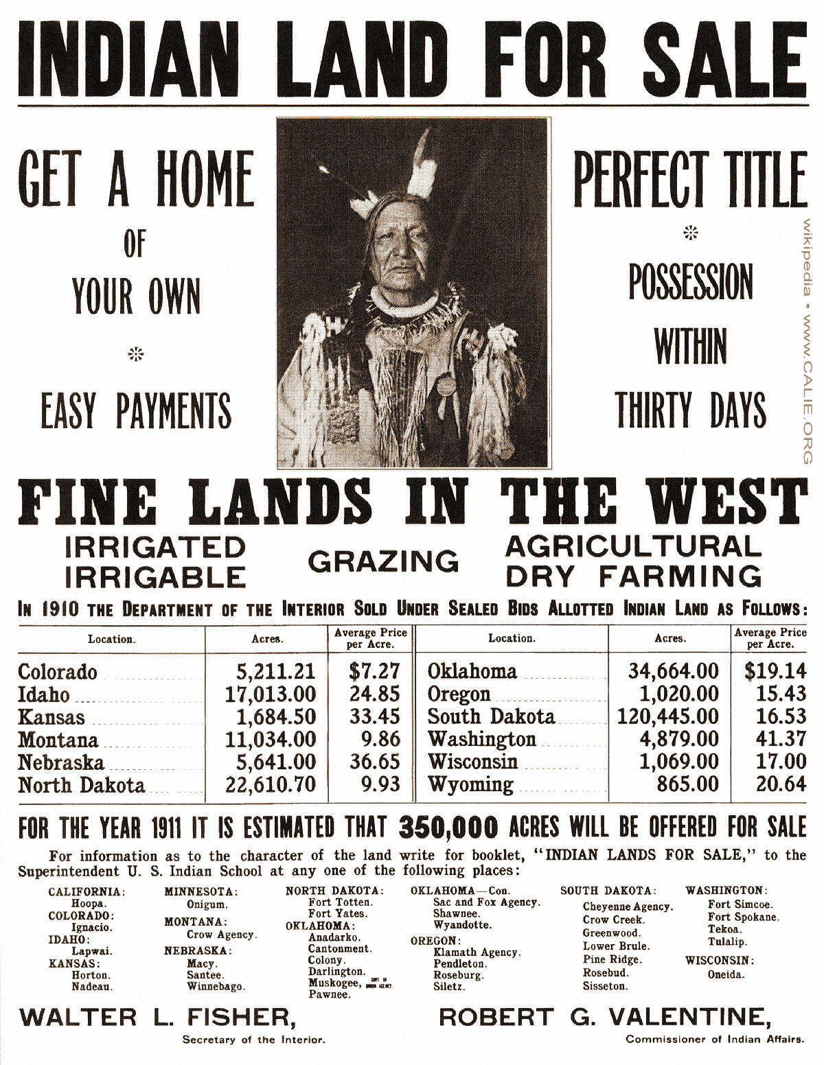 1911 DOI Poster, Historical Land Sale